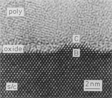 lpcvd poly silicon